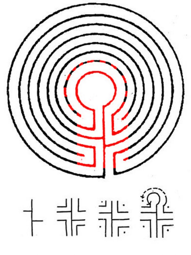 How To Create 7 Lane Concentric Circle Labyrinth - red starting points